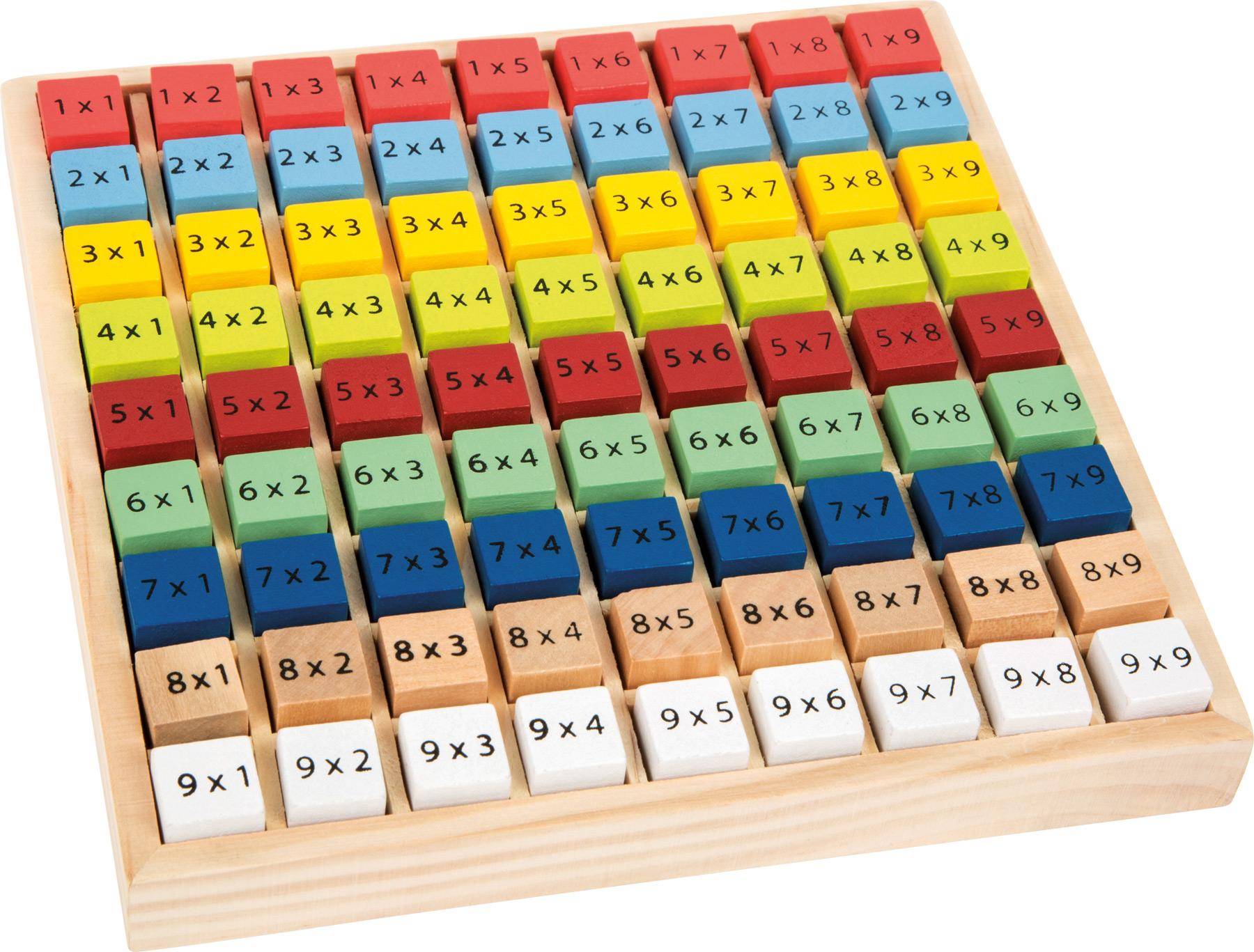 Quadro de Multiplicação