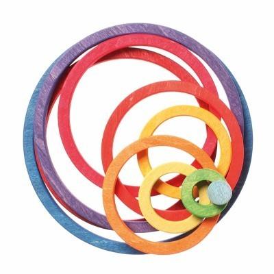 Círculo e Anéis Concentrico