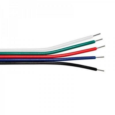 LED ProStrip 12VDC 18W/MT (90W) RGBW IP20
