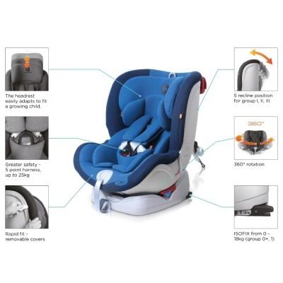 Cadeira auto Apramo One Car Seat