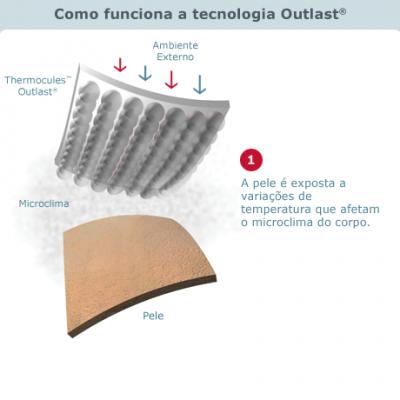 Sobrecapa proteção térmica Britax Thermo Cover