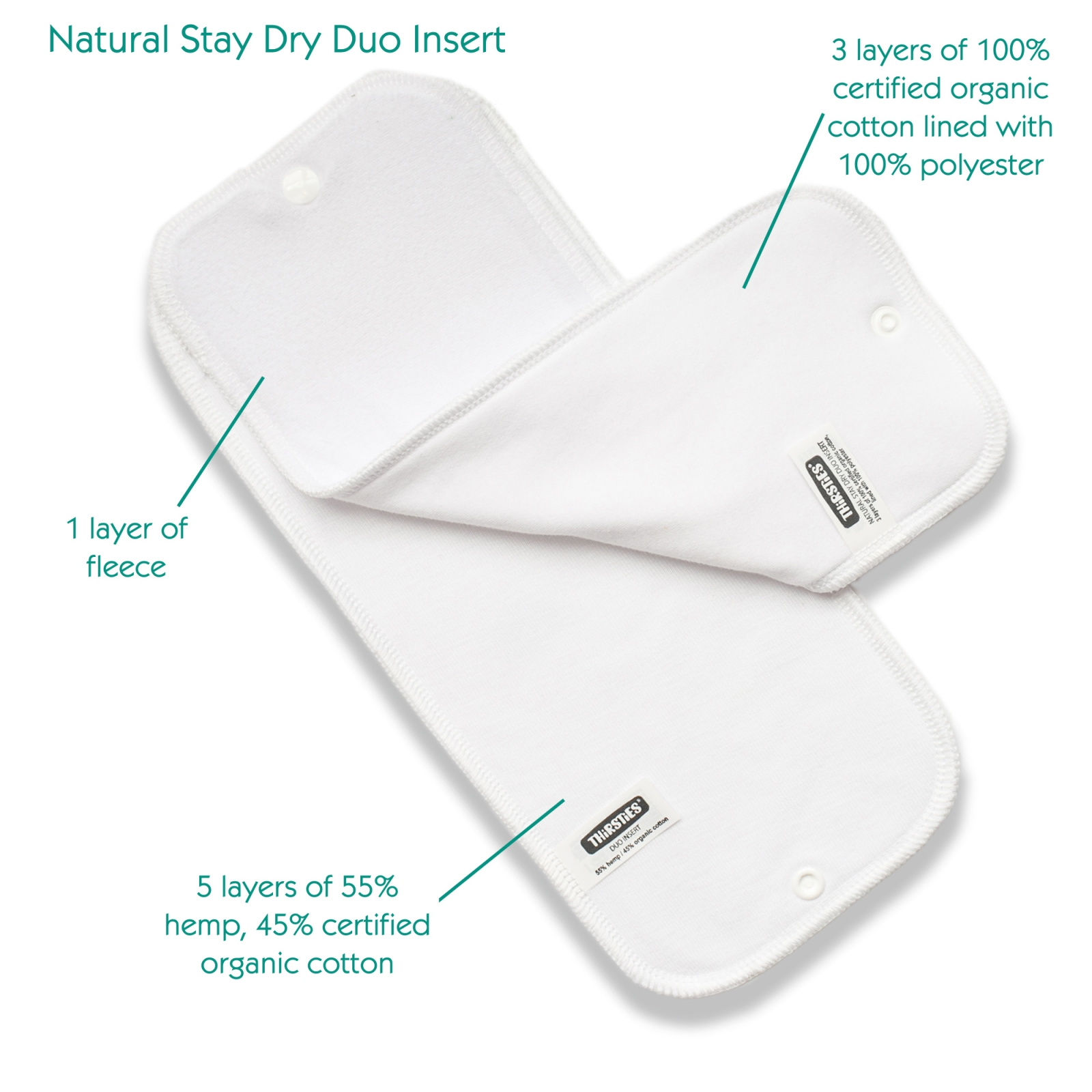 Absorventes Natural Duo Insert Stay Dry Thirsties (2unds.)