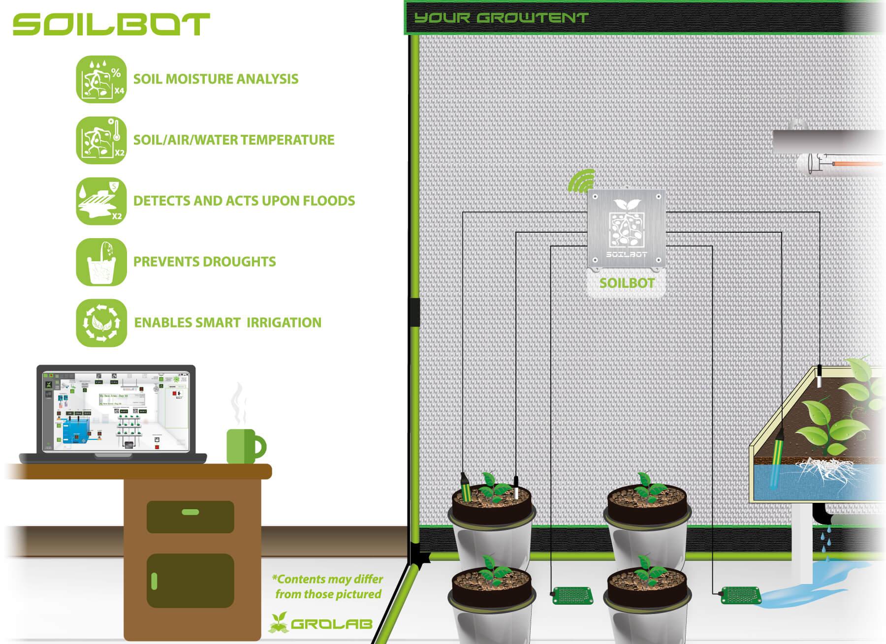 SoilBot