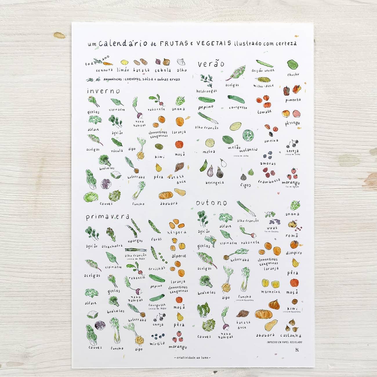 Calendário de alimentos da época