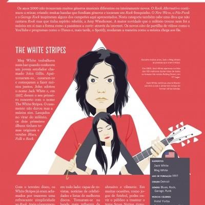 A História do Rock (para pais fanáticos e filhos com punkada) 2.ª Edição aumentada
