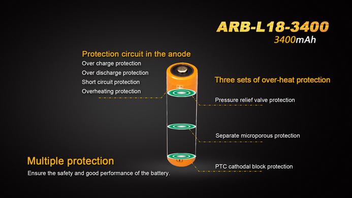Bateria Fénix ARB-L18 3400 mAh