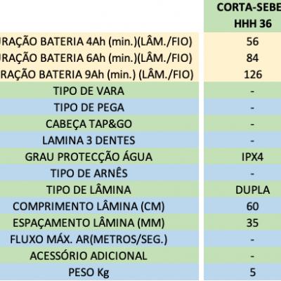 Corta-Sebes HHH36