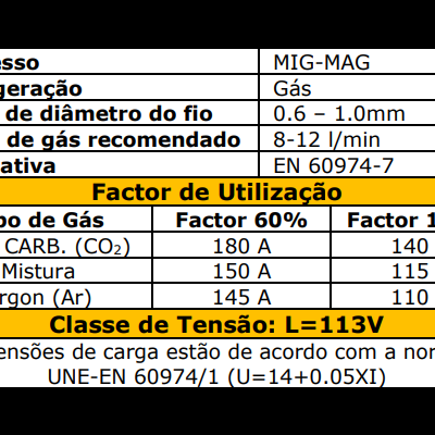 Red Star Tocha Pistola MIG 150 - 4 metros