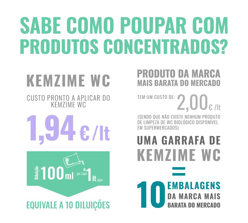 https://cdn.shopk.it/usercontent/inokem-biotech-solutions/media/images/a918d95-kemzime-wc-info.png