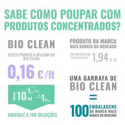 Detergente desinfetante multiusos de Superficies 1L - Bio clean