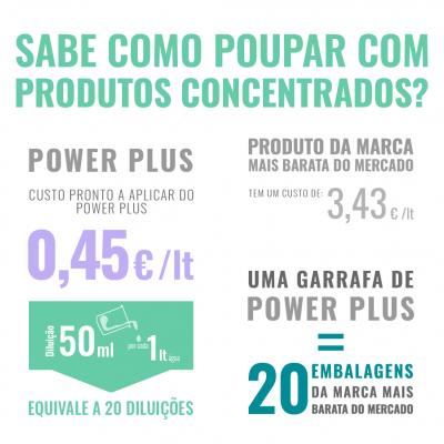 Desengordurante Industrial 1L - Power Plus