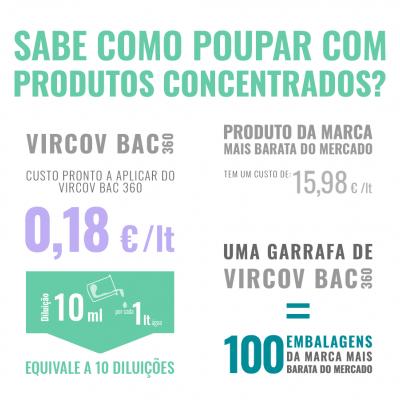 Super desinfetante 1L - Vircov Bac 360