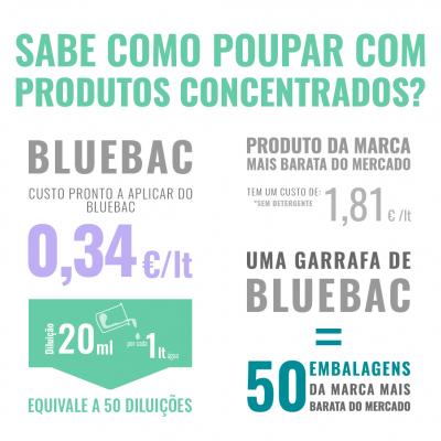 Detergente e Desincrustante orgânico 1L - Bluebac