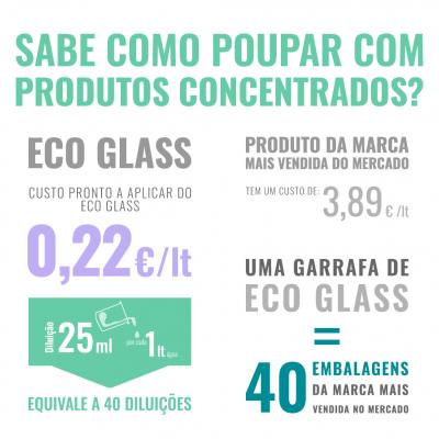 Limpa vidros e paredes 1L   Eco Glass - (Tira bolores e calcários)
