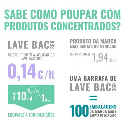 Desinfetante detergente hipoalergénico 1L - Lave Bac 360