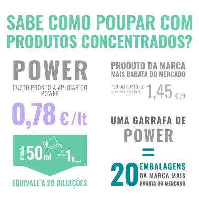 Desengordurante e Desinfetante para limpeza de gorduras 1L - Power