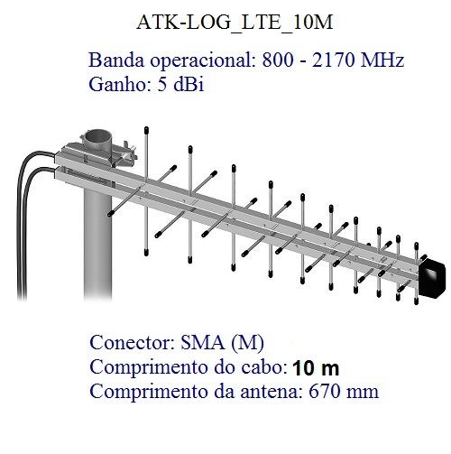 ATK-LOG LTE_10M