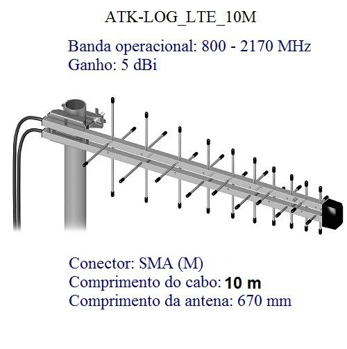 ATK-LOG LTE_10M