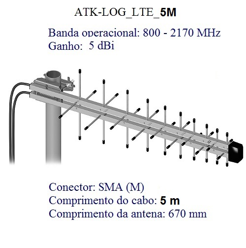 AKT-LOG_LTE_5M