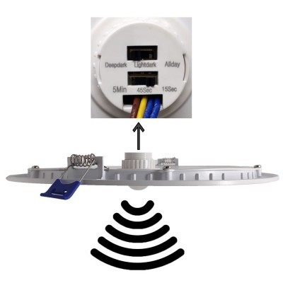Painél  LED 20W C/Sensor Movimentos