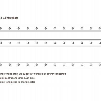 WallWasher Cortina LED 36W RGB   IP65 +RF