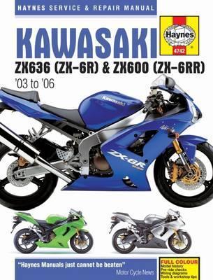 Kawasaki ZX-6R,ZX600M,ZX-6RR,ZX600N,ZX636B,ZX636C