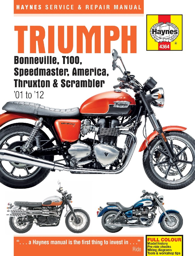 Triumph Bonneville 2001-15