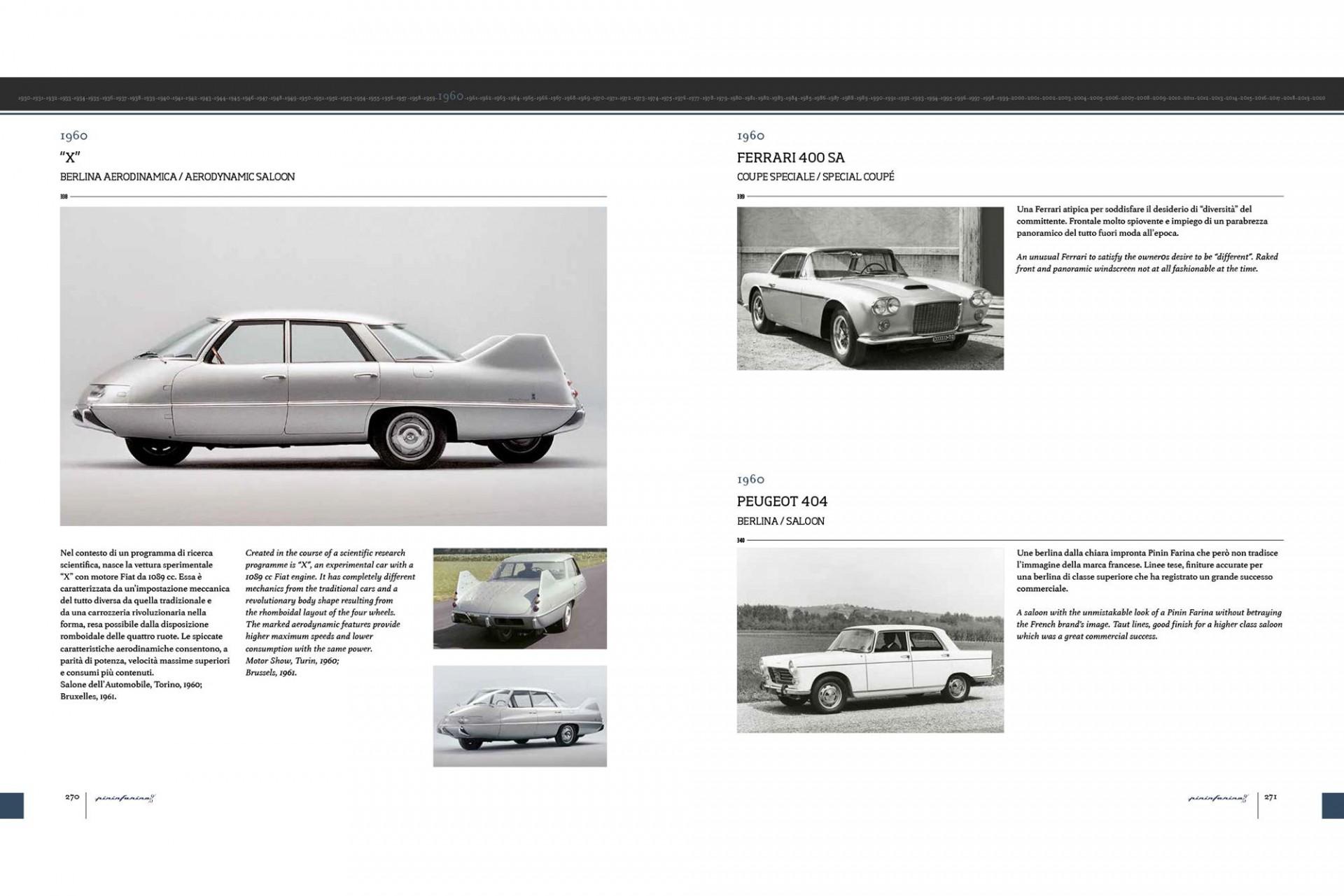 Pininfarina 90 Anni/ 90 Years