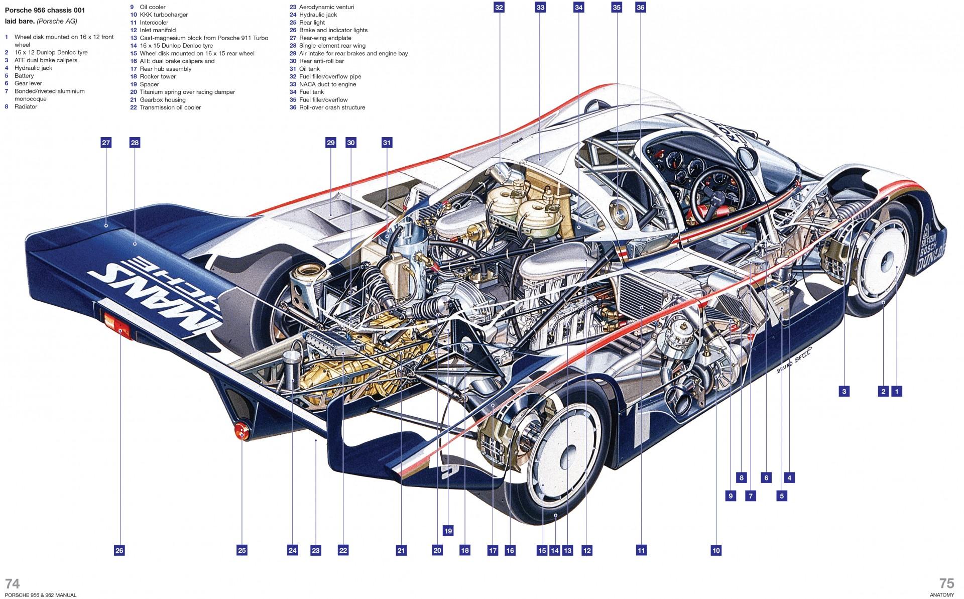 Porsche 956 and 962 Workshop Manual