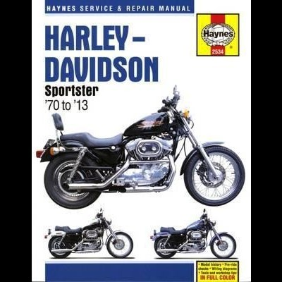 Harley-Davidson Sportster 1970-2010