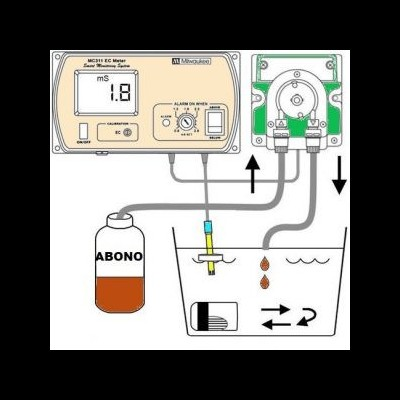 Controlador de EC com bomba dosificadora