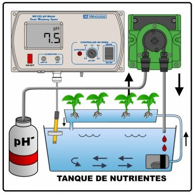 Controlador de pH com bomba dosificadora