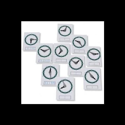 Relógio de Manipulação