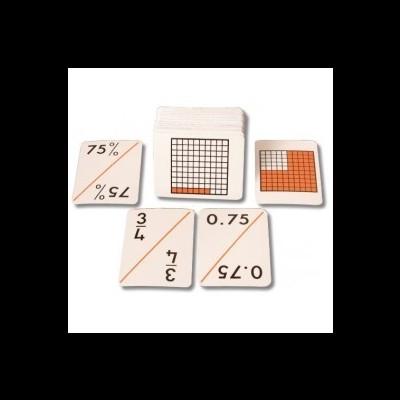Cartas de Equivalência, Frações, Números Decimais e Percentagens