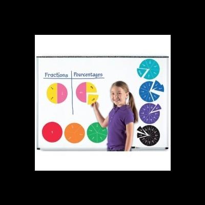 Círculos de Frações Magnético