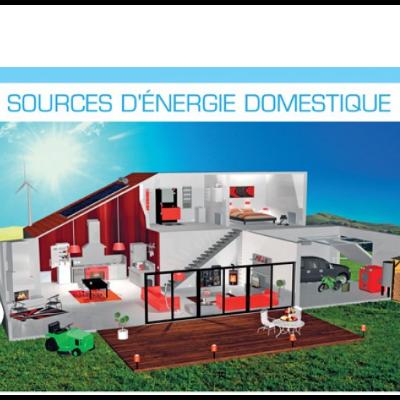 Fonte de energia doméstica