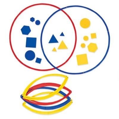 Círculos de Classificação