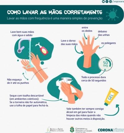 De que forma é que a prática de lavar as mãos previne as doenças?
