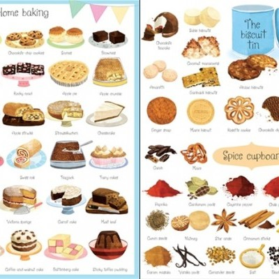 1000 Things to Eat