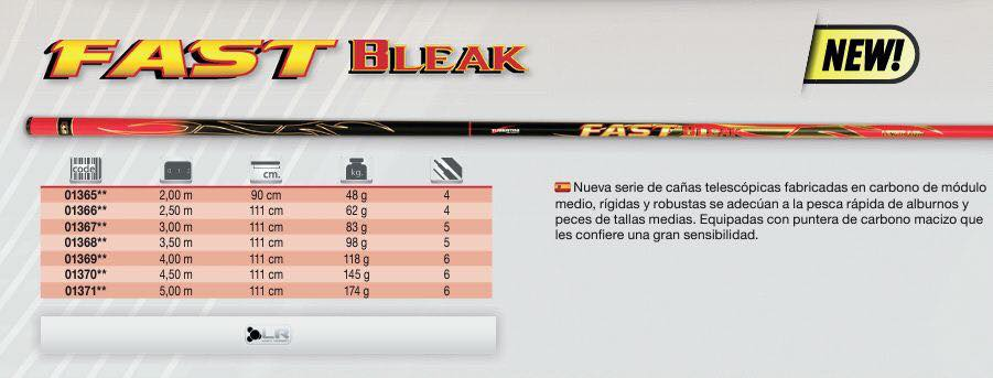 Cana Tubertini Fast Bleak