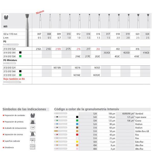 FG 202/6 C 805-016 FG DIAM. GROSSO 6U.