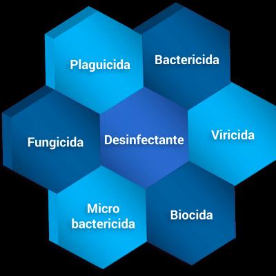 STOP VIRUS - 300 Pastilhas desinfetantes contra vírus (covid-19) e bactérias  Recomendado pela DGS. (preço fixo)