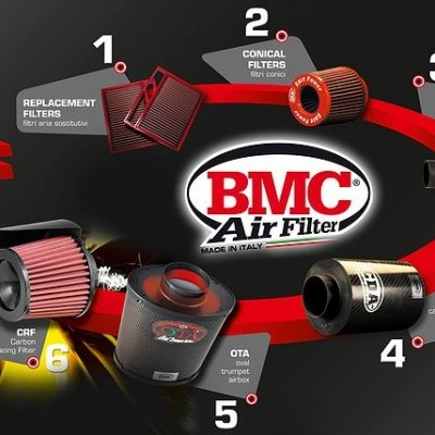 BMC AIR REPLACEMENTE FILTER FB821/04 BMW