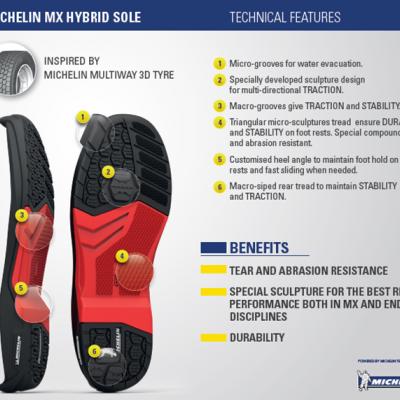 Botas TCX - X-Helium Michelin